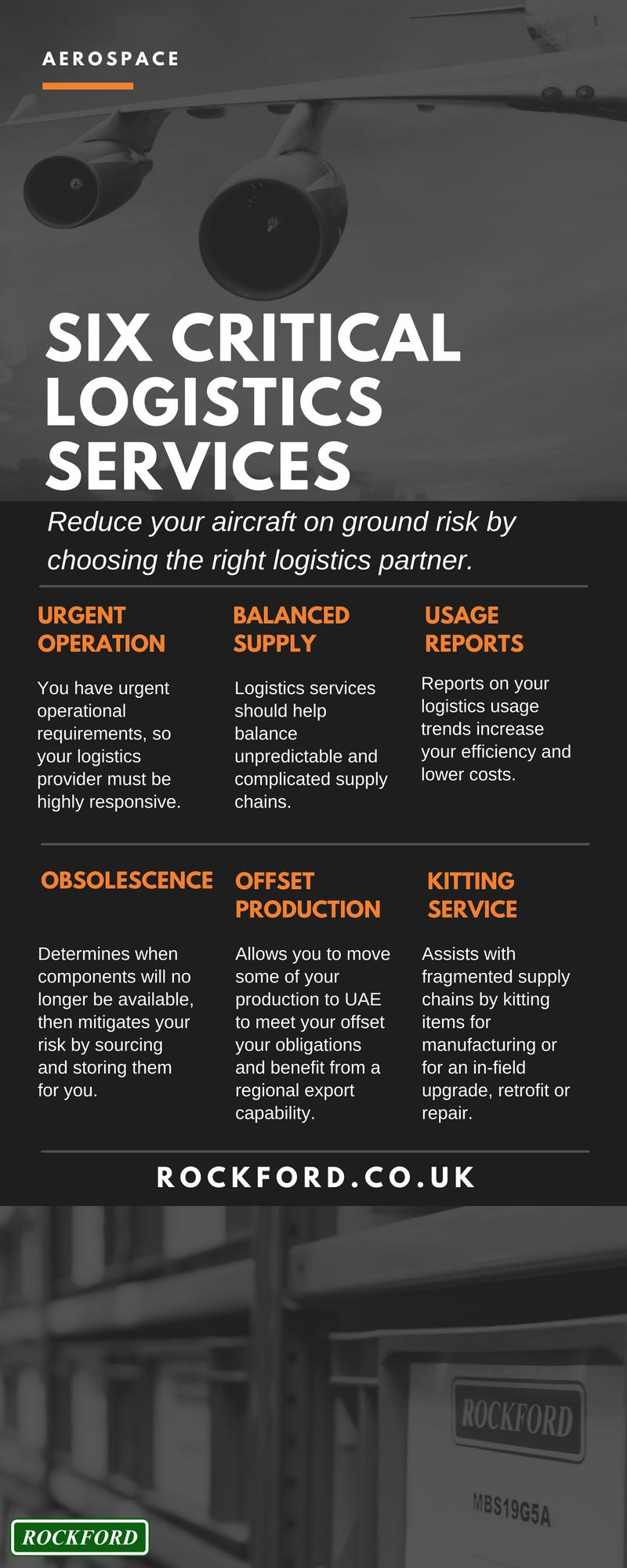 6 Critical Logistics Services For Aerospace Rockford Wiring Harness