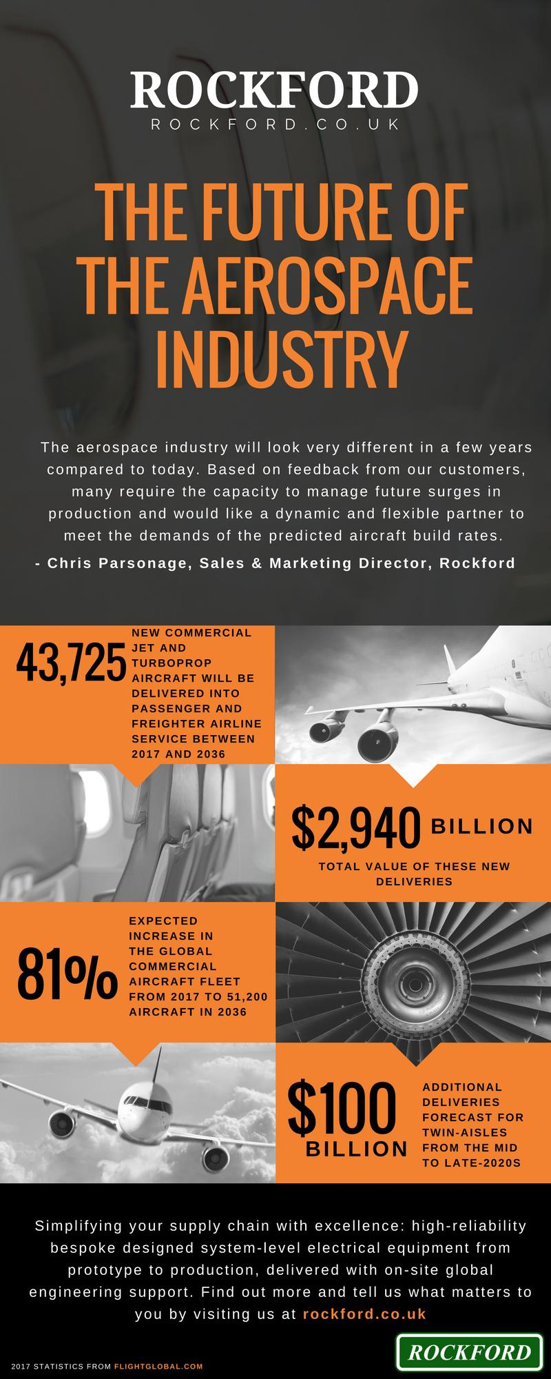 Brochures | Marketing, Flyers, Infographics, Case Studies